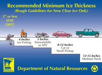 image of the Minnesota DNR ice safety chart